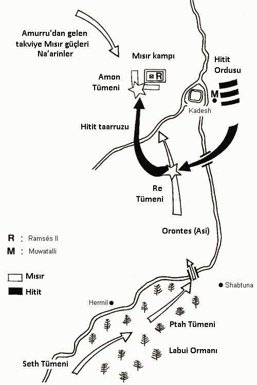 II. Ramses'in taburlarının yayılımı